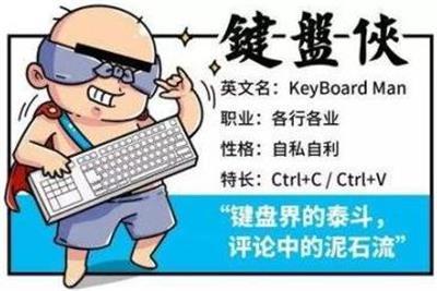 键盘侠是什么意思